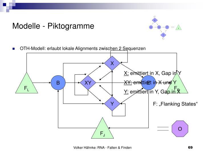 Modelle - Piktogramme