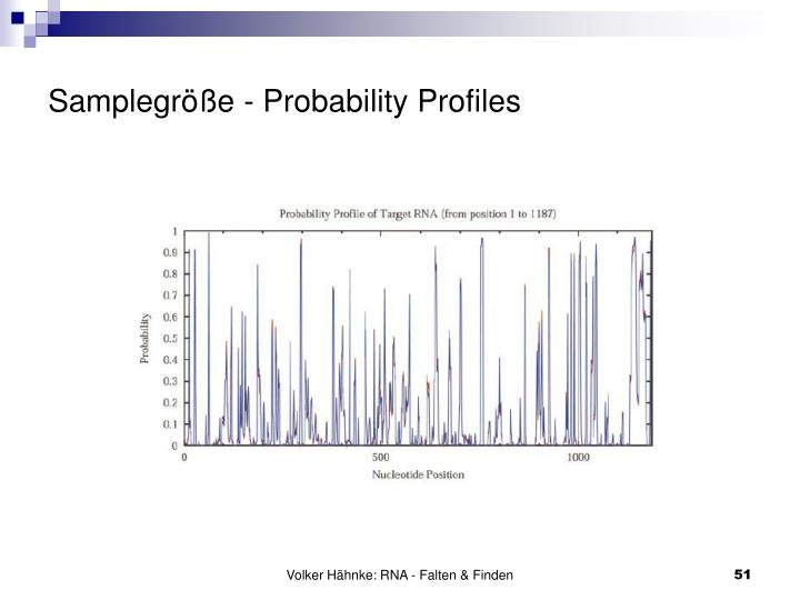Samplegröße - Probability Profiles