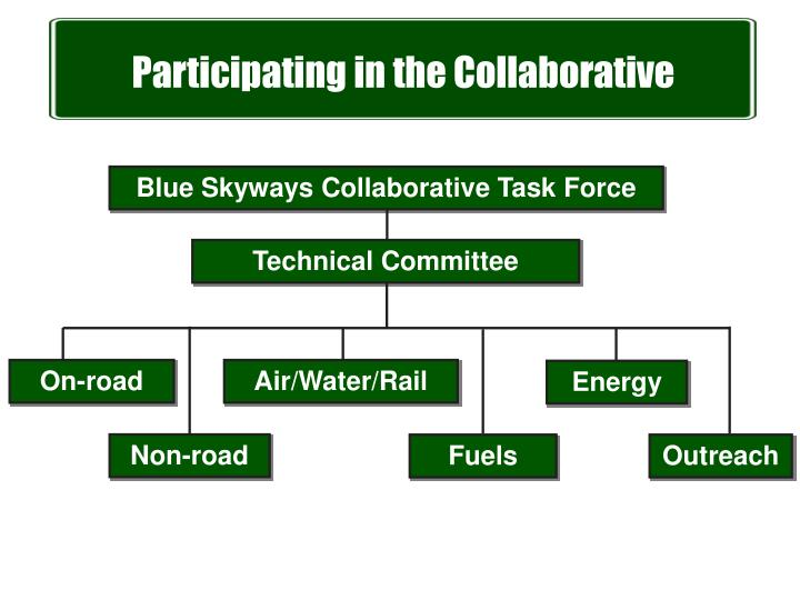 Blue Skyways Collaborative Task Force