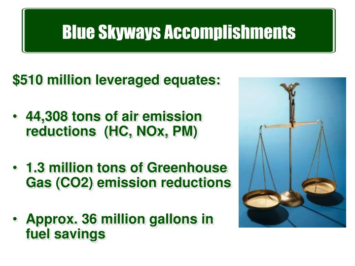 Blue Skyways Accomplishments