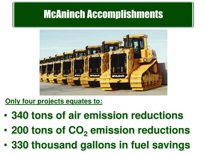 McAninch Accomplishments