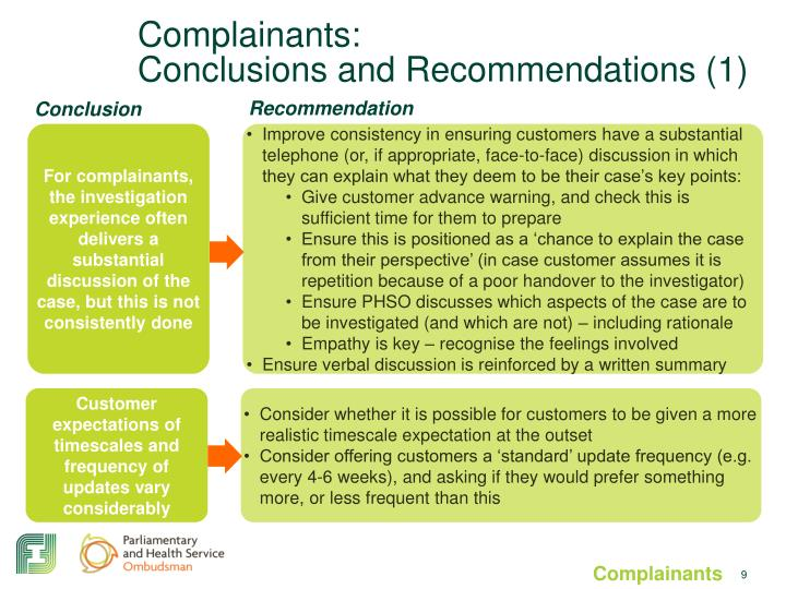 Complainants: