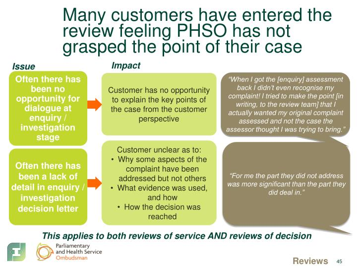 Many customers have entered the review feeling PHSO has not grasped the point of their case