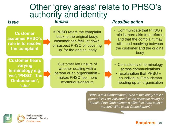Other 'grey areas' relate to PHSO's authority and identity