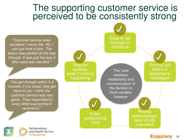 The supporting customer service is perceived to be consistently strong