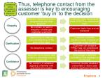 thus telephone contact from the assessor is key to encouraging customer buy in to the decision