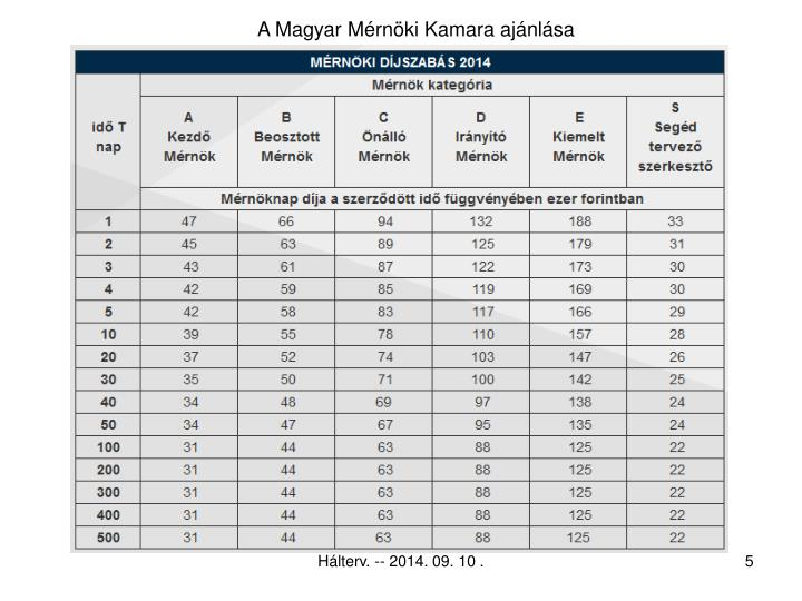 A Magyar Mérnöki Kamara ajánlása