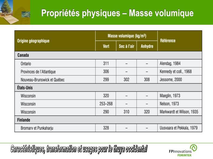 Propriétés physiques – Masse volumique