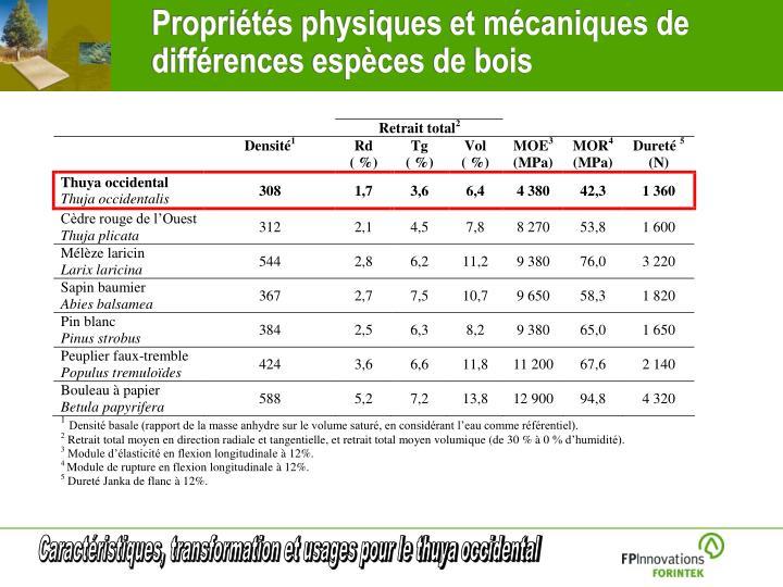 Propriétés physiques et mécaniques de différences espèces de bois