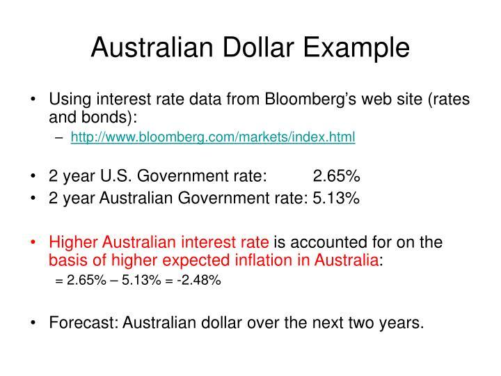 Australian Dollar Example
