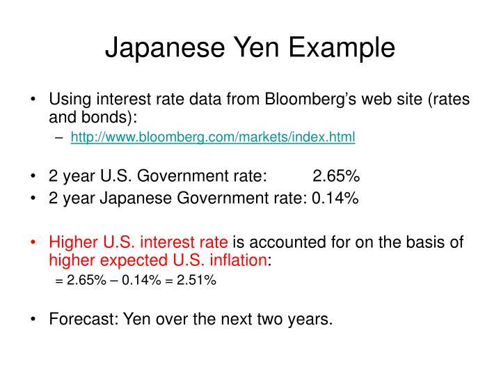 Japanese Yen Example