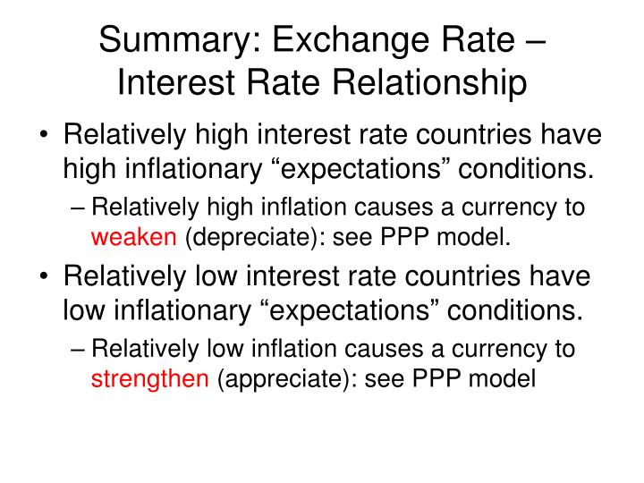 Summary: Exchange Rate – Interest Rate Relationship