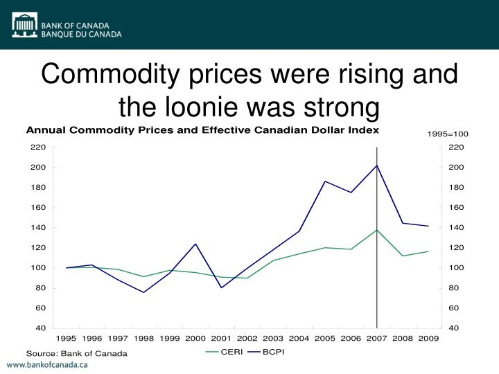 Commodity prices were rising and the loonie was strong
