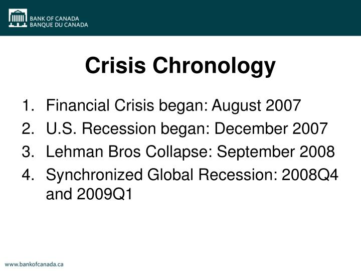 Crisis Chronology
