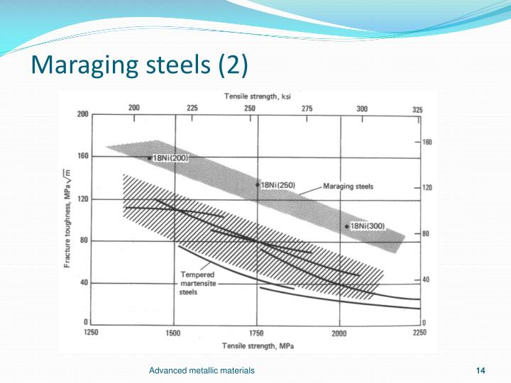Maraging steels (2)