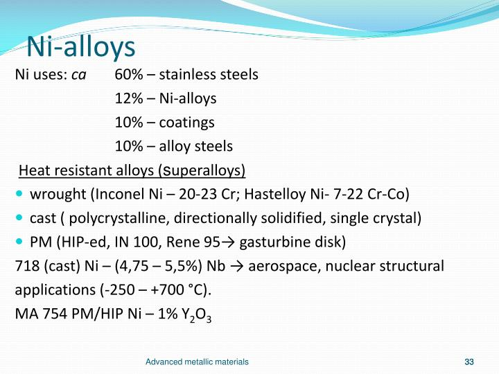 Ni-alloys
