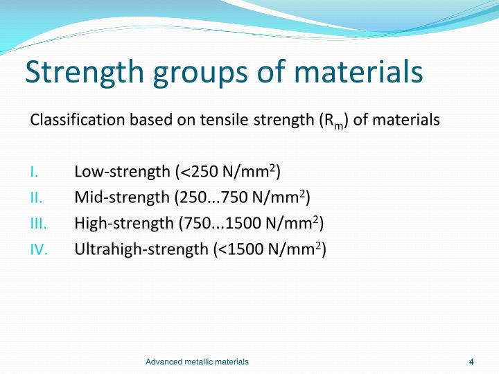 Strength groups of materials