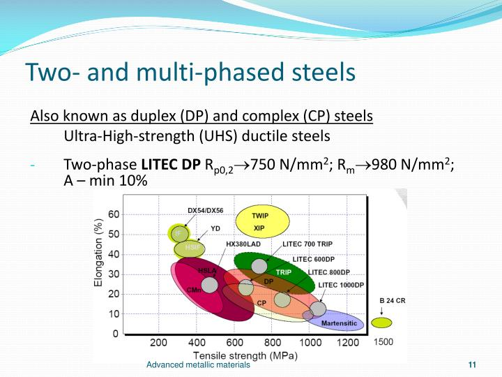 Two- and multi-phased steels