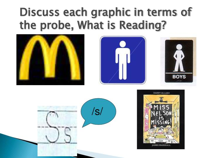 Discuss each graphic in terms of the probe, What is Reading?