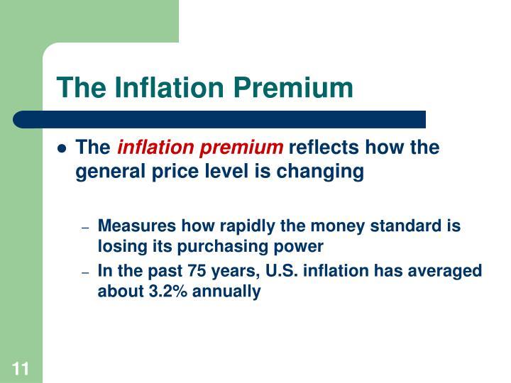 The Inflation Premium