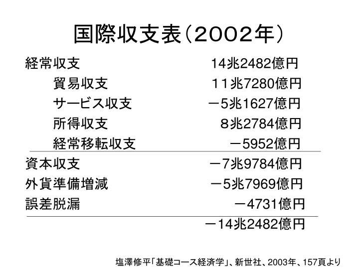 国際収支表(2002年)