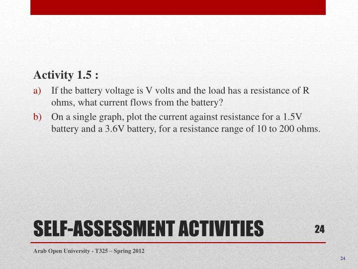 Activity 1.5 :