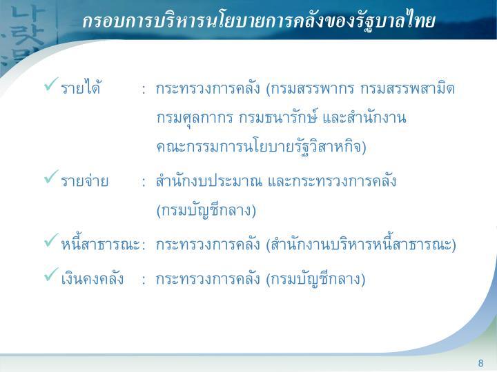 กรอบการบริหารนโยบายการคลังของรัฐบาลไทย