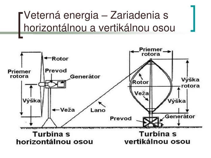 Veterná energia – Zariadenia s horizontálnou a vertikálnou osou