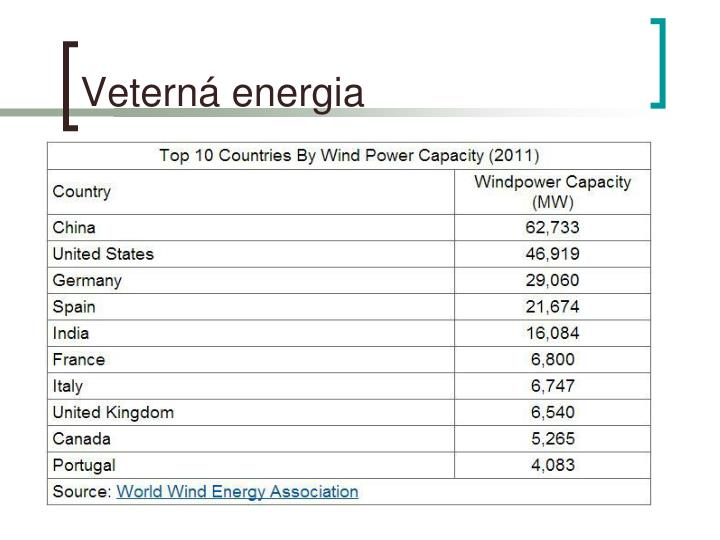 Veterná energia