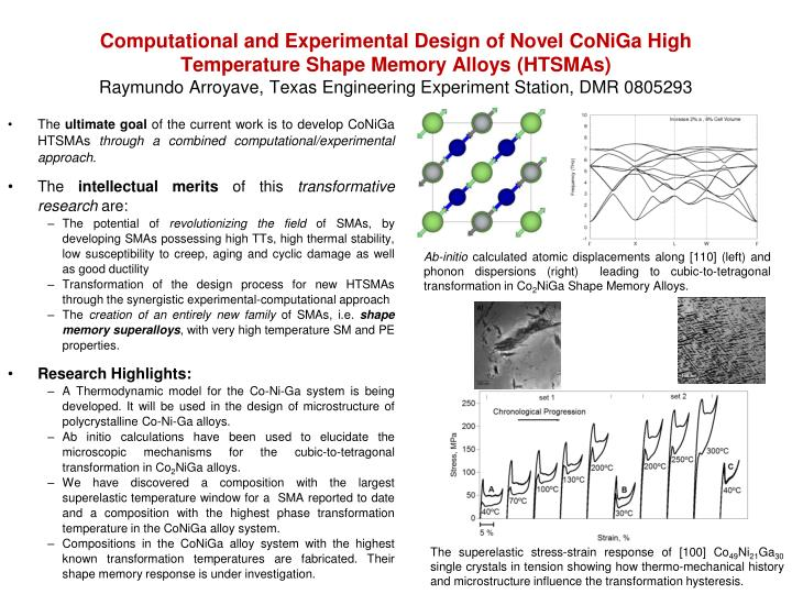 Computational and Experimental Design of Novel CoNiGa High Temperature Shape Memory Alloys (HTSMAs)