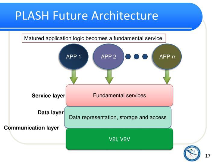 PLASH Future Architecture