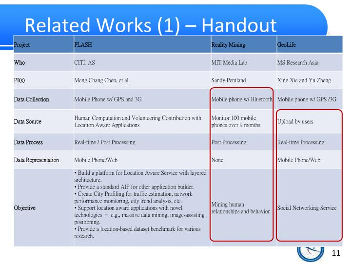 Related Works (1) – Handout