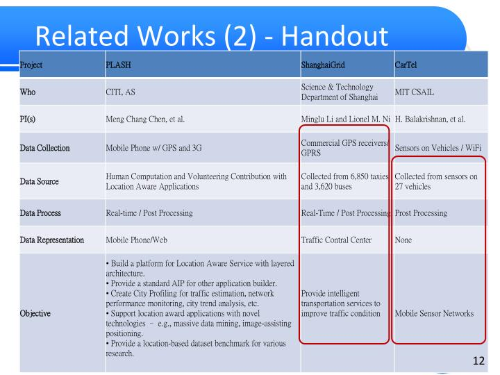 Related Works (2) - Handout