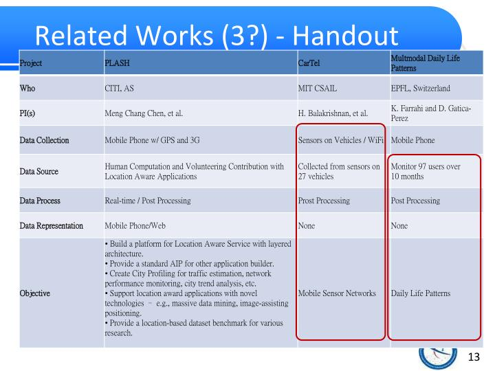 Related Works (3?) - Handout