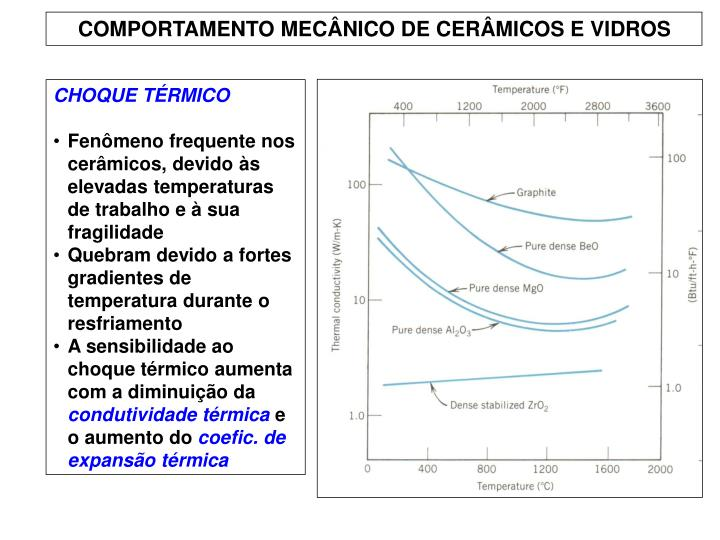 COMPORTAMENTO MECÂNICO DE CERÂMICOS E VIDROS