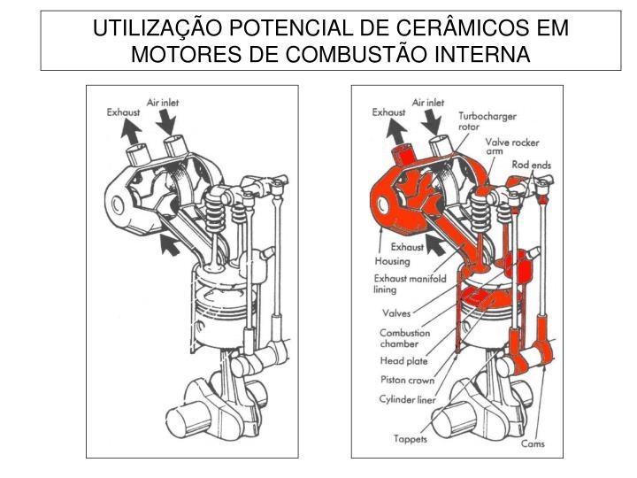 UTILIZAÇÃO POTENCIAL DE CERÂMICOS EM MOTORES DE COMBUSTÃO INTERNA