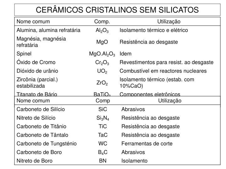 CERÂMICOS CRISTALINOS SEM SILICATOS