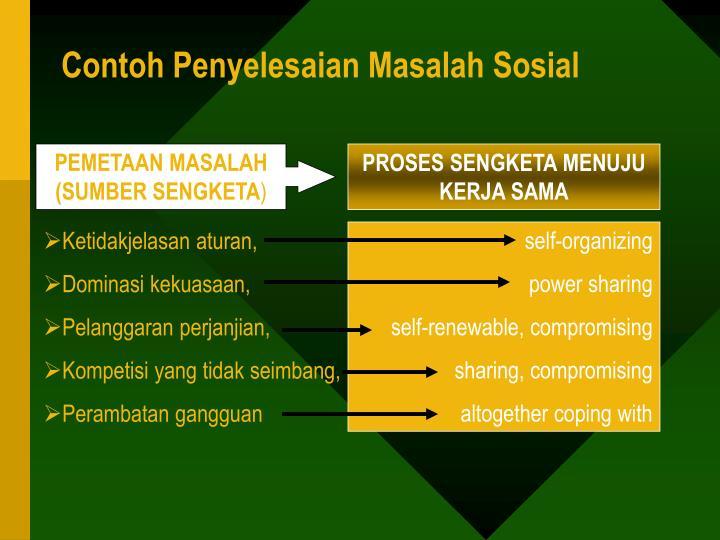 Contoh Penyelesaian Masalah Sosial