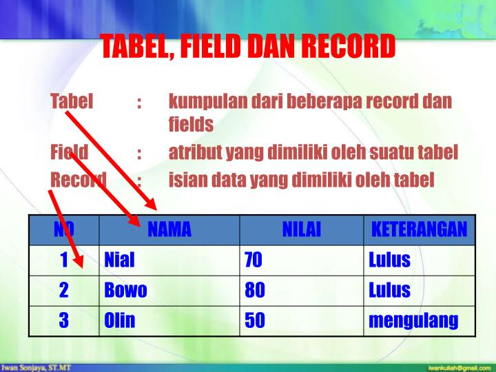 Tabel field dan record