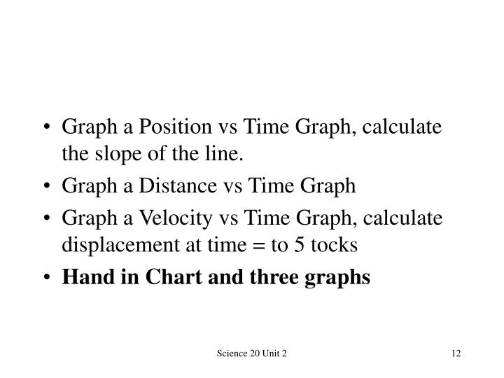 Graph a Position vs Time Graph, calculate the slope of the line.