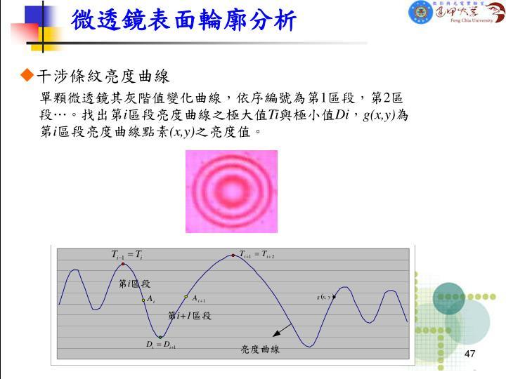 微透鏡表面輪廓分析