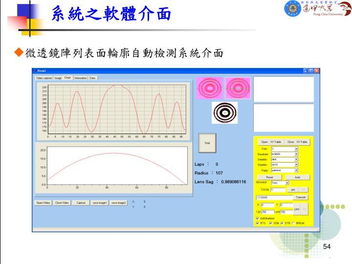 系統之軟體介面