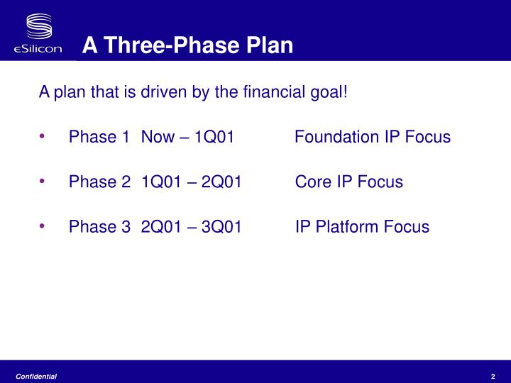 A three phase plan