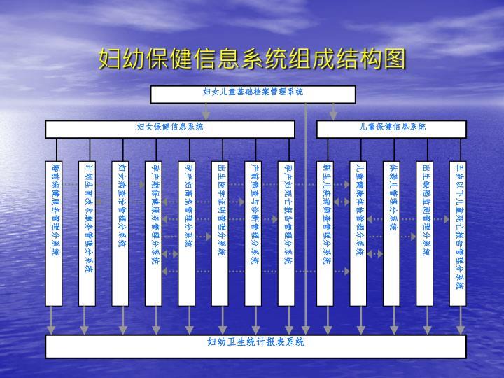 妇女儿童基础档案管理系统