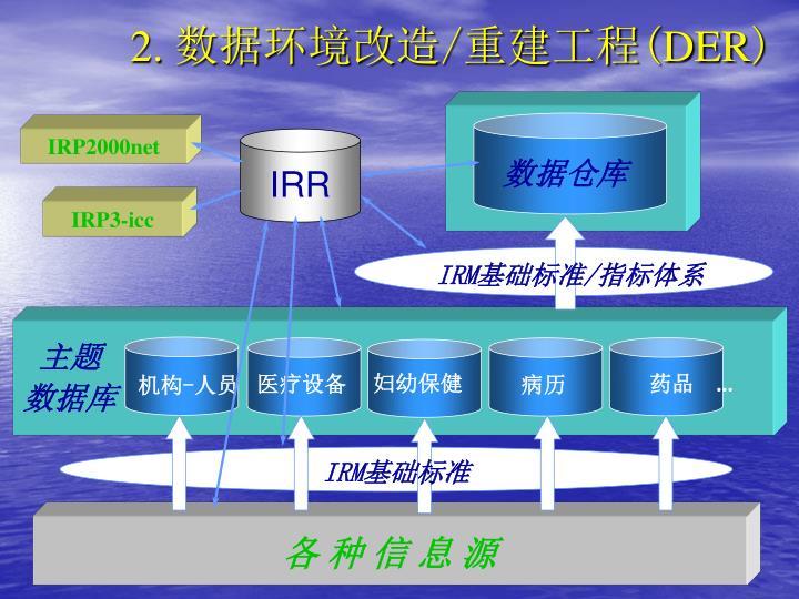 IRP2000net