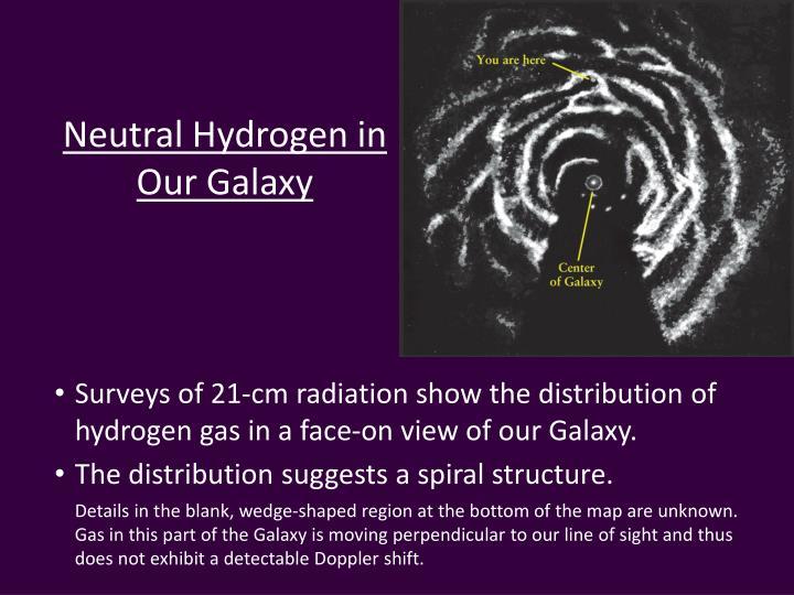 Neutral Hydrogen in Our Galaxy