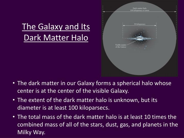 The Galaxy and Its Dark Matter Halo