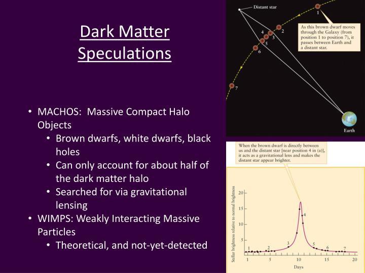 Dark Matter Speculations
