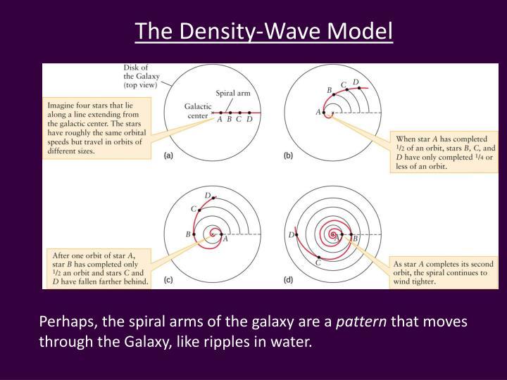 The Density-Wave Model