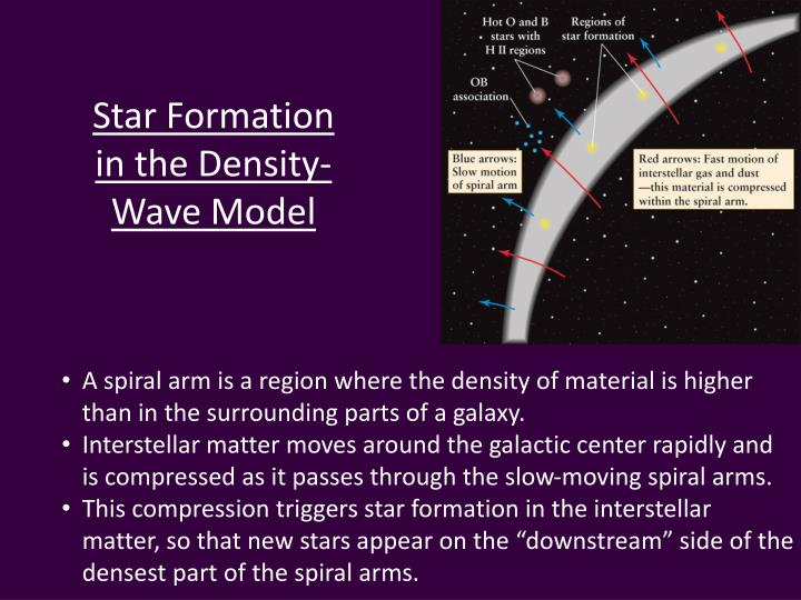 Star Formation in the Density-Wave Model